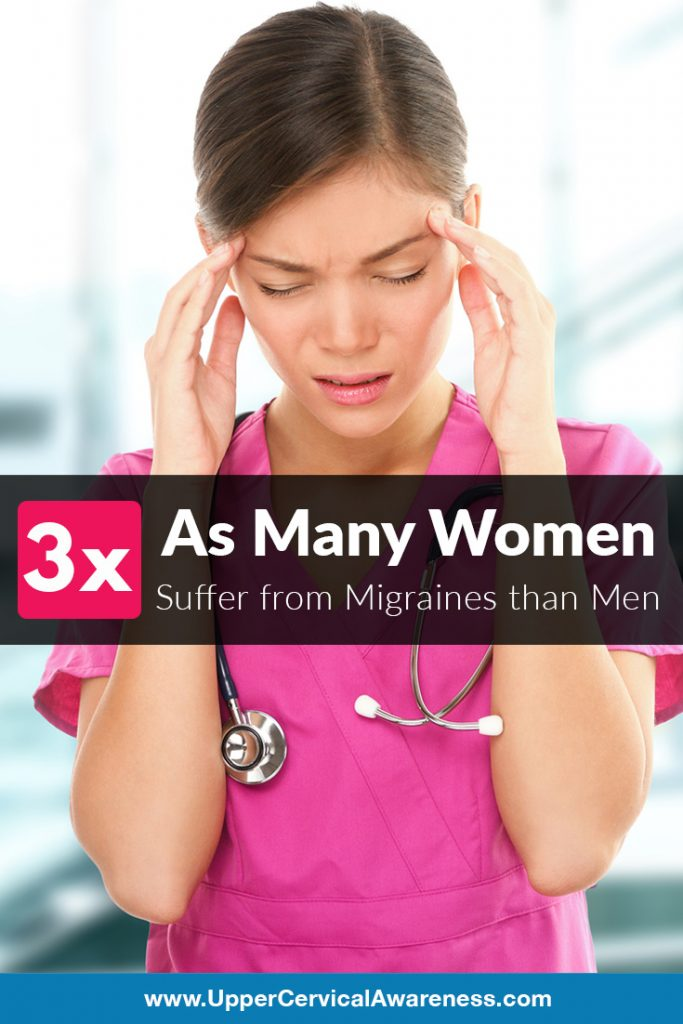 why 3 times as many women suffer from migraines as men