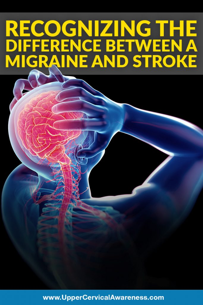 Clinical Link between migraine and stroke