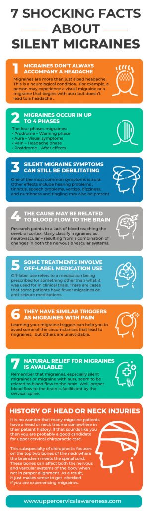 7_Shocking_Facts_About_Silent_Migraines