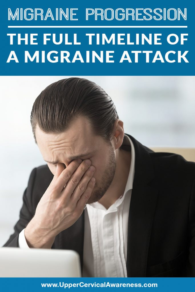 migraine-progression-the-full-timeline-of-a-migraine-attack